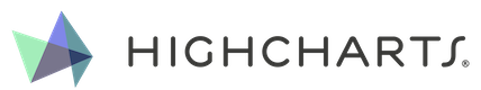 Highcharts logo
