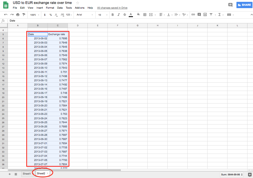 Import data from Google Spreadsheet - Highcharts